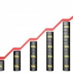 Peak oil historical price chart