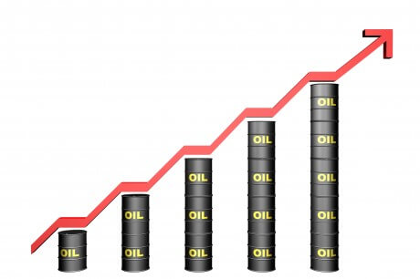 Peak oil historical price chart