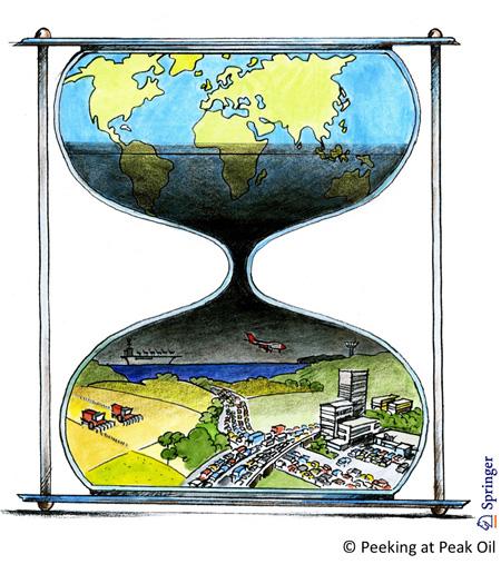 Time Glas Peeking at Peak oil