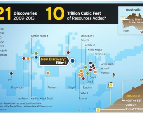 Chevron offshore Australia discovery